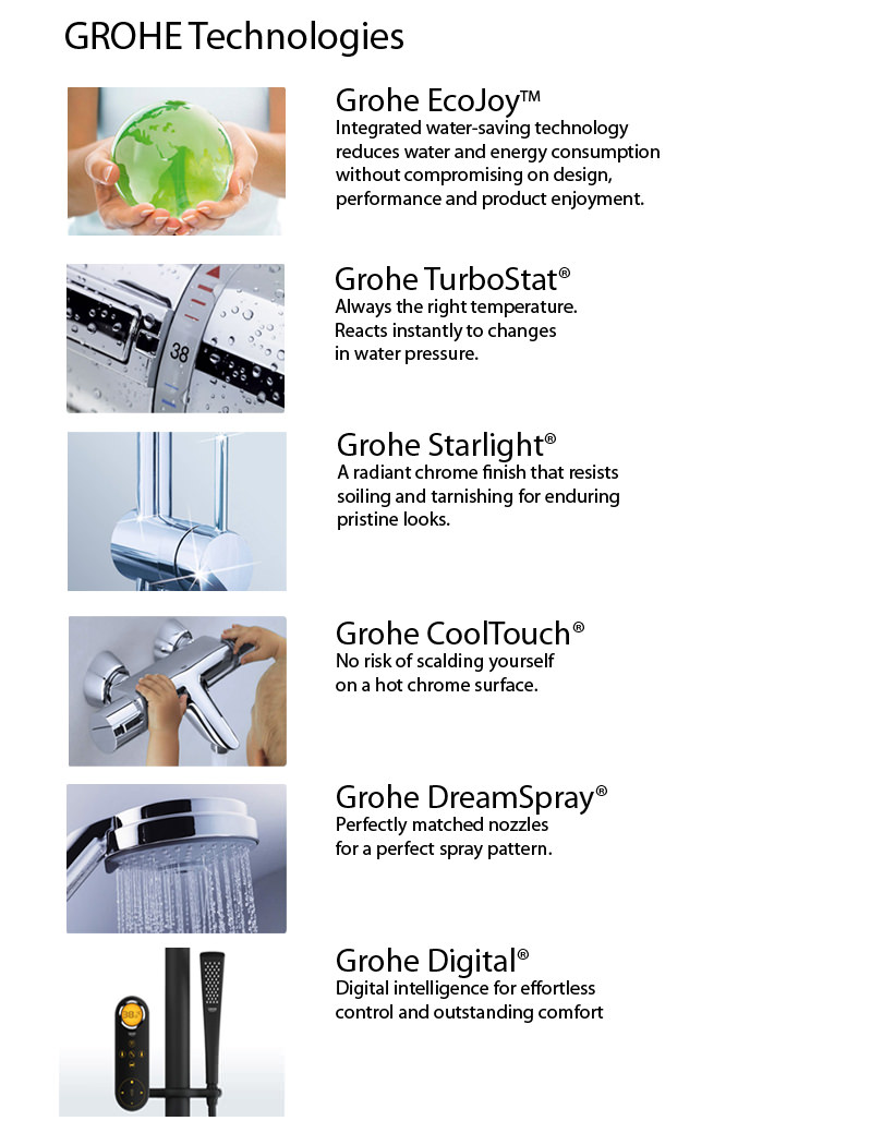 Grohe Rainshower Solo F-Digital Shower Set With Ceiling Fed