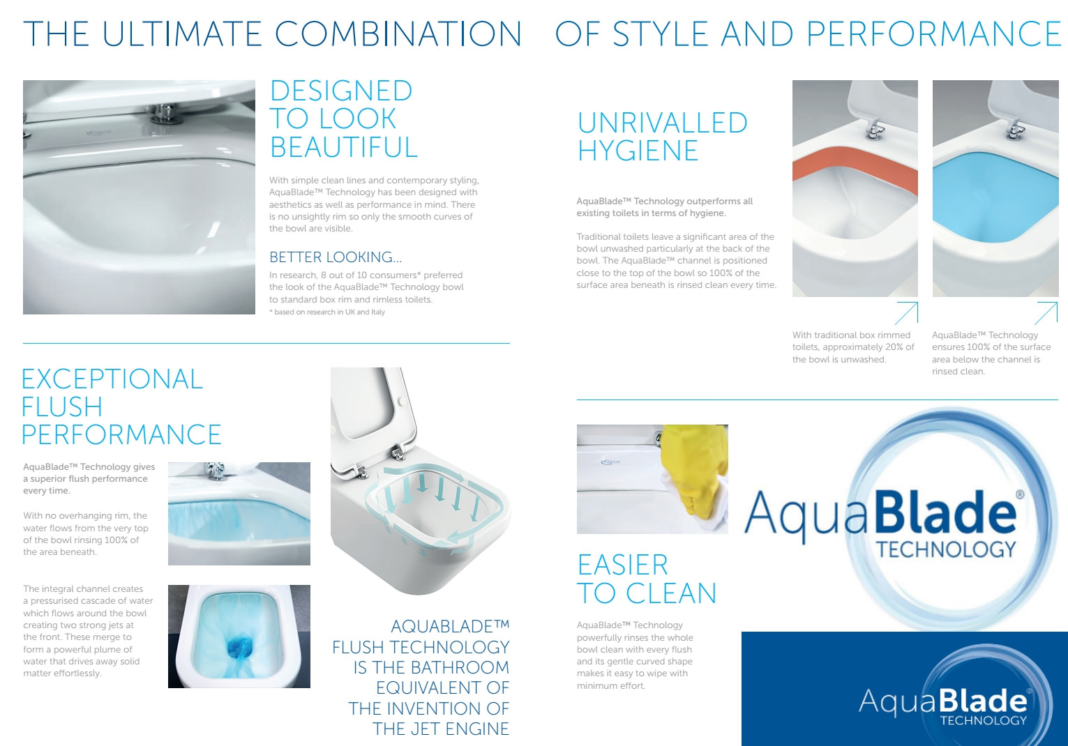ideal standard concept air aquablade back to wall wc pan 550mm