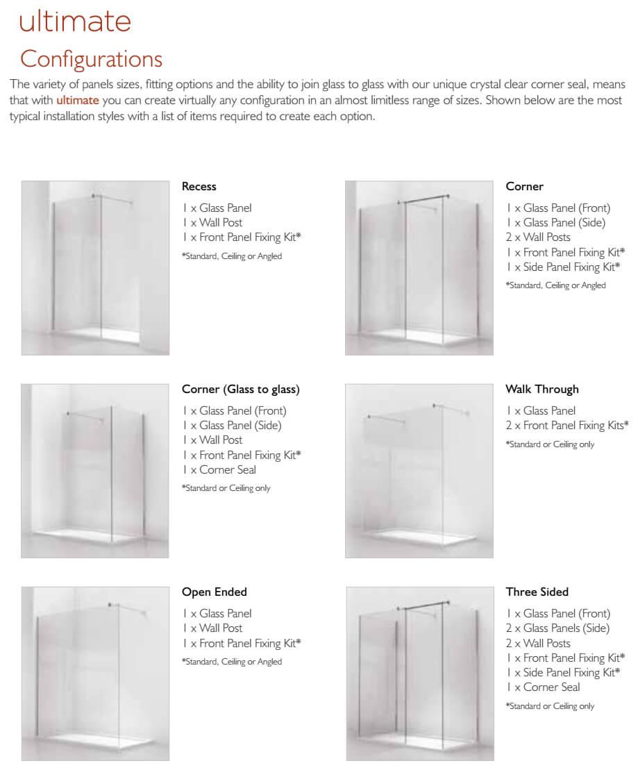 Kudos Ultimate2 1952mm High Flat 8mm Glass Shower Panel