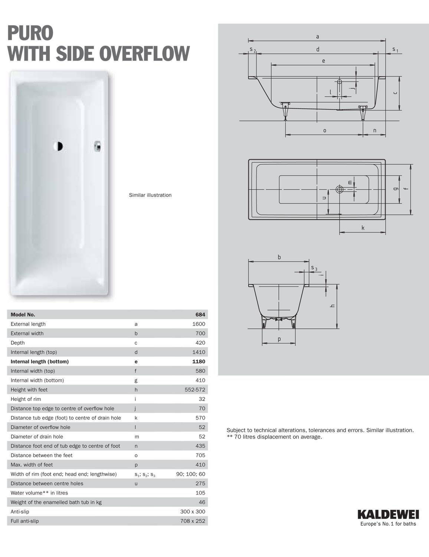 Kaldewei Ambiente Puro 20 Steel Bath 20 x 20mm With Side Overflow.