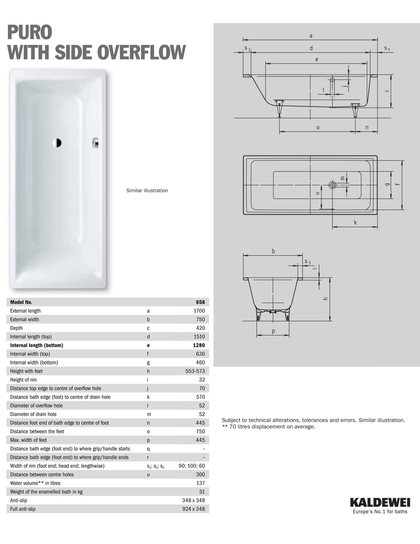 Kaldewei Puro 20 Steel Bath 20 x 20mm With Side Overflow.